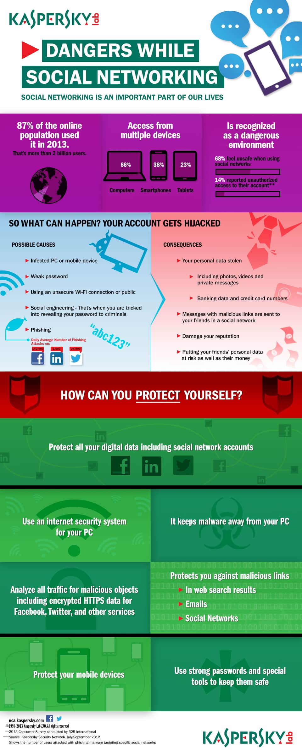 Infographic: Social Networking Dangers