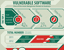 content/en-gb/images/repository/isc/Kaspersky-Lab-Infographics-Vulnerable-software-thumbnail.jpg