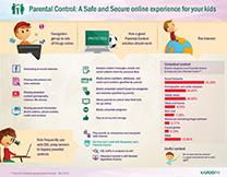 content/en-gb/images/repository/isc/Kaspersky-Lab-Parental-control-infographic-thumbnail.jpg