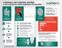 content/en-gb/images/repository/isc/parental-control.png