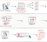 content/en-gb/images/repository/smb/is-your-business-secure-infographic.jpg