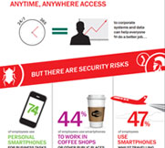 content/en-gb/images/repository/smb/securing-mobile-and-byod-access-for-your-business-infographic.jpg